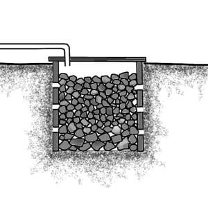 Soak Pit Design. What you need to know about Soak Pit. 1