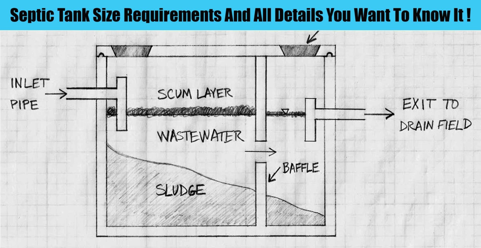 Septic Tank design:All you need to Know about Septic Tank