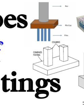 Types of Footings & Their Uses in Building Construction