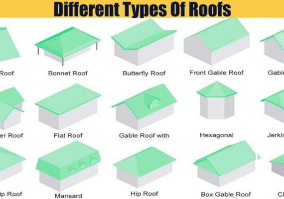 Top 13 Different Types of Roofs With Pictures