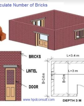 How many bricks in a house: Simple way to Calculate the number of Bricks