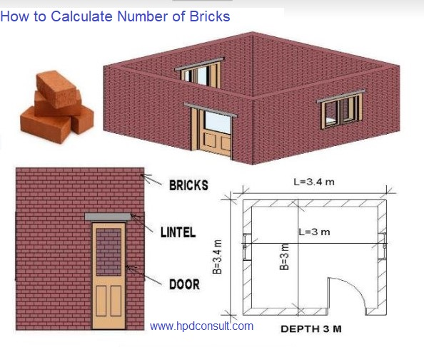 how many bricks in a house