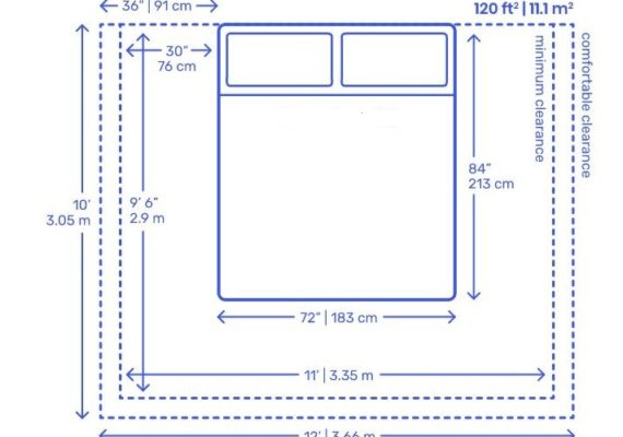 Standard Bedroom Size: Useful Standard Bedroom Dimensions